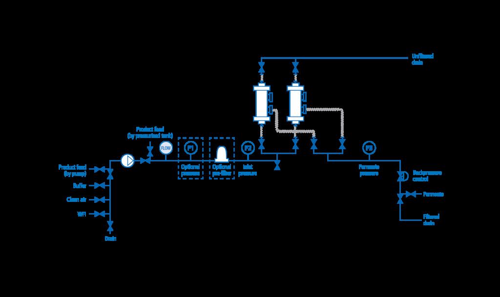 VFC diagram