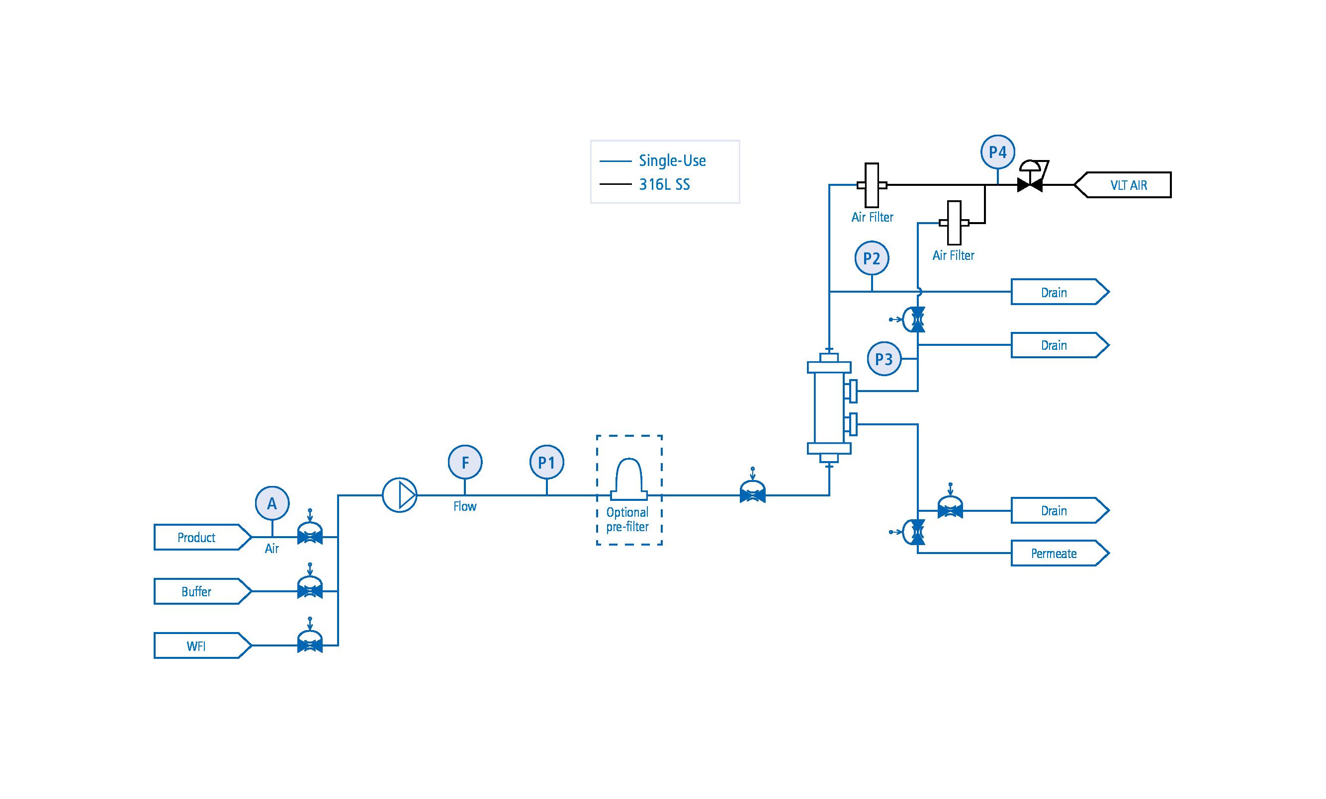 SU VFC diagram